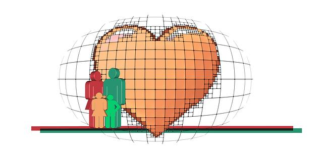 Soziale Absicherung, Sozialversicherung, Familie